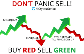 buy red sell green