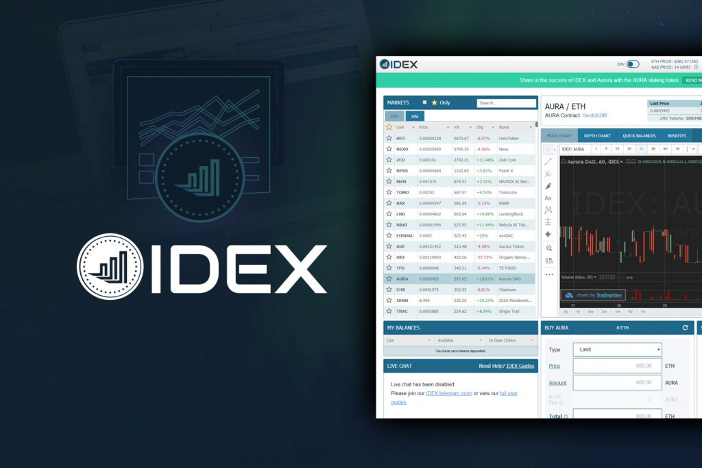 idex san giao dich